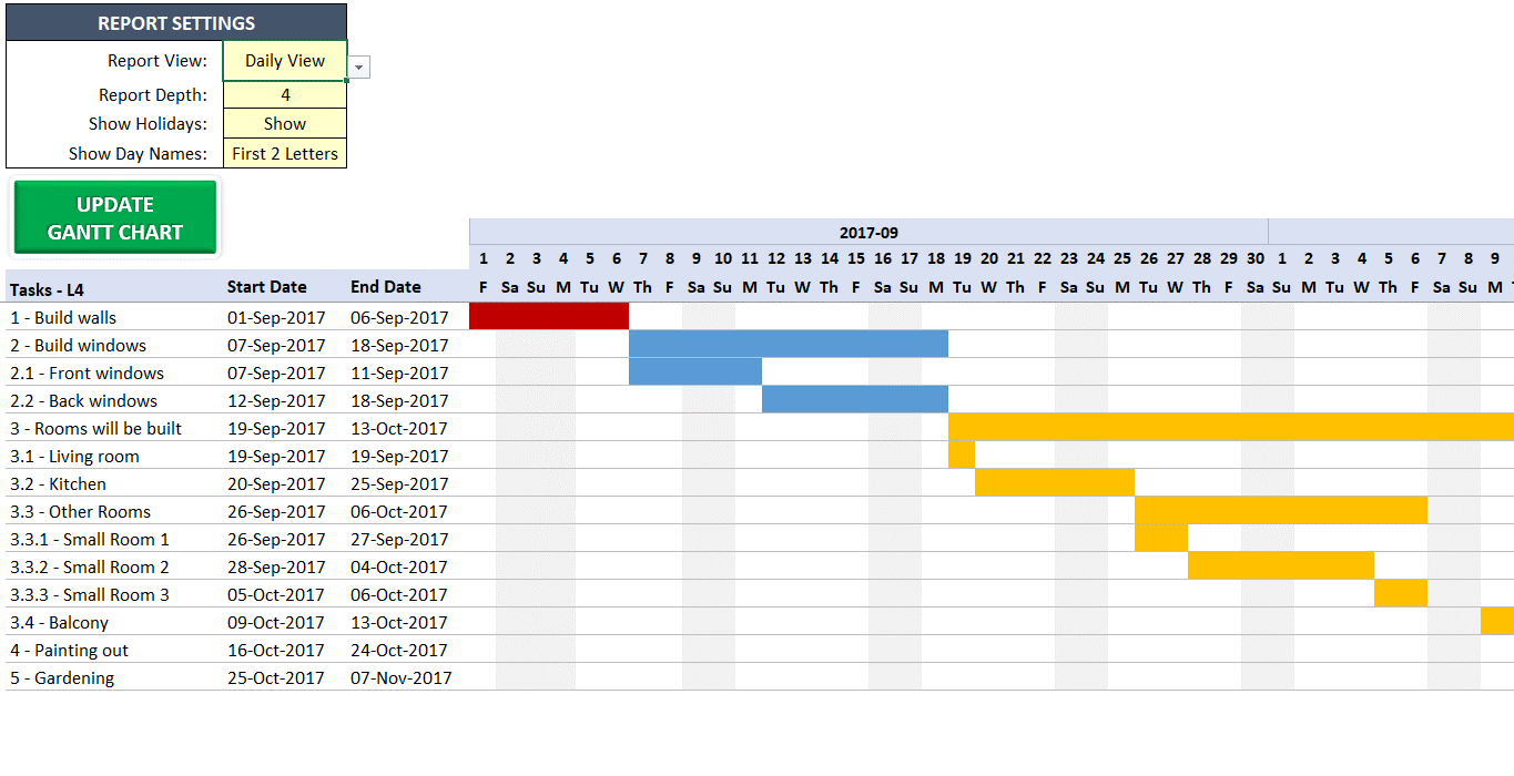 best gantt chart software, productivity land