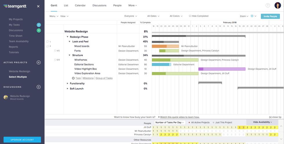 best gantt chart software, productivity land