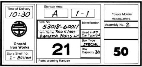 best kanban apps, kanban card, toyota kanban