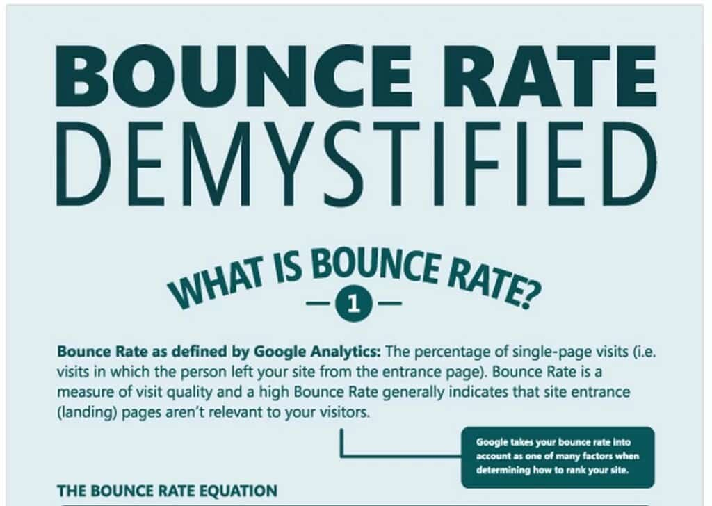 About bounce Rate