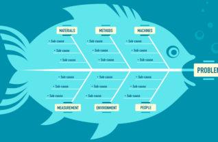 agile, agile methodologies, scrum, sprint review