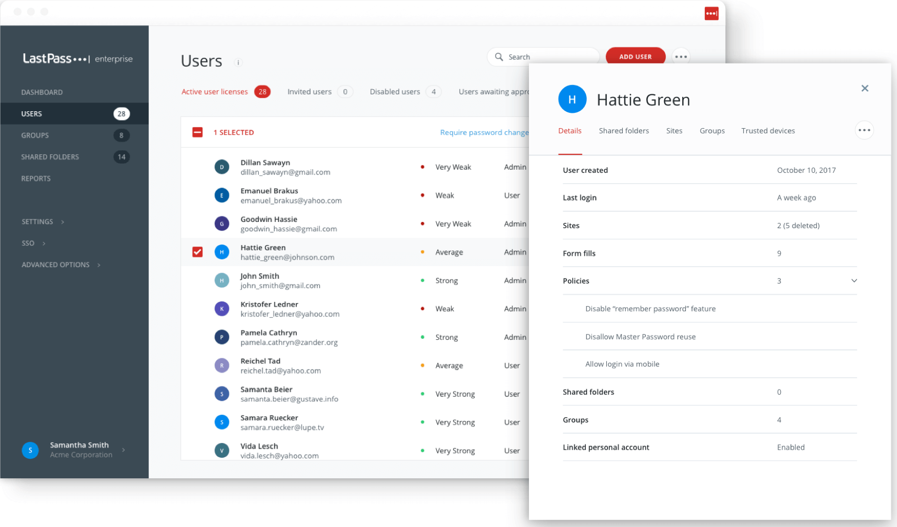 10 Best Password Managers of 2019 – Android, iOS, Web, Mac, Windows