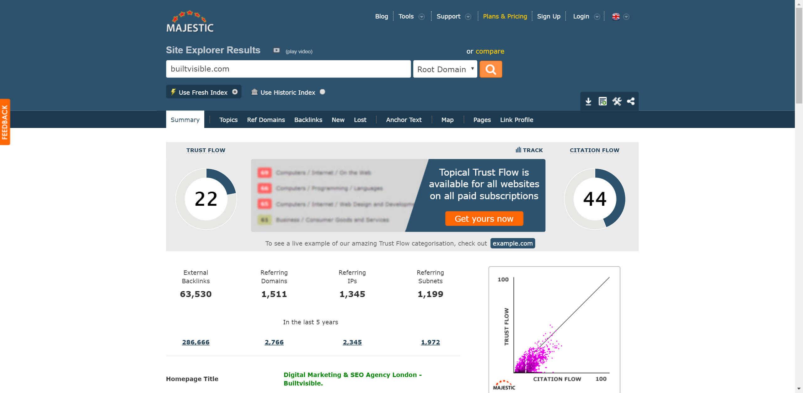 Best SEO Tools, Free SEO Tools, Free Online SEO Tools, SEO Backlink Analysis Tool, SEO Keyword Tool, Marketing SEO Tools, SEO Checker Tool, Best SEO Software, Google SEO Tools, SEO Monitoring Tool, SEO Audit Tool, SEO Reporting Tool, SEO Tracker Tool, SEO Ranking Tool, SEO Tools online, SEO keyword research tool, Keyword research tools, Seo backlink checker, SEO competitor analysis tools