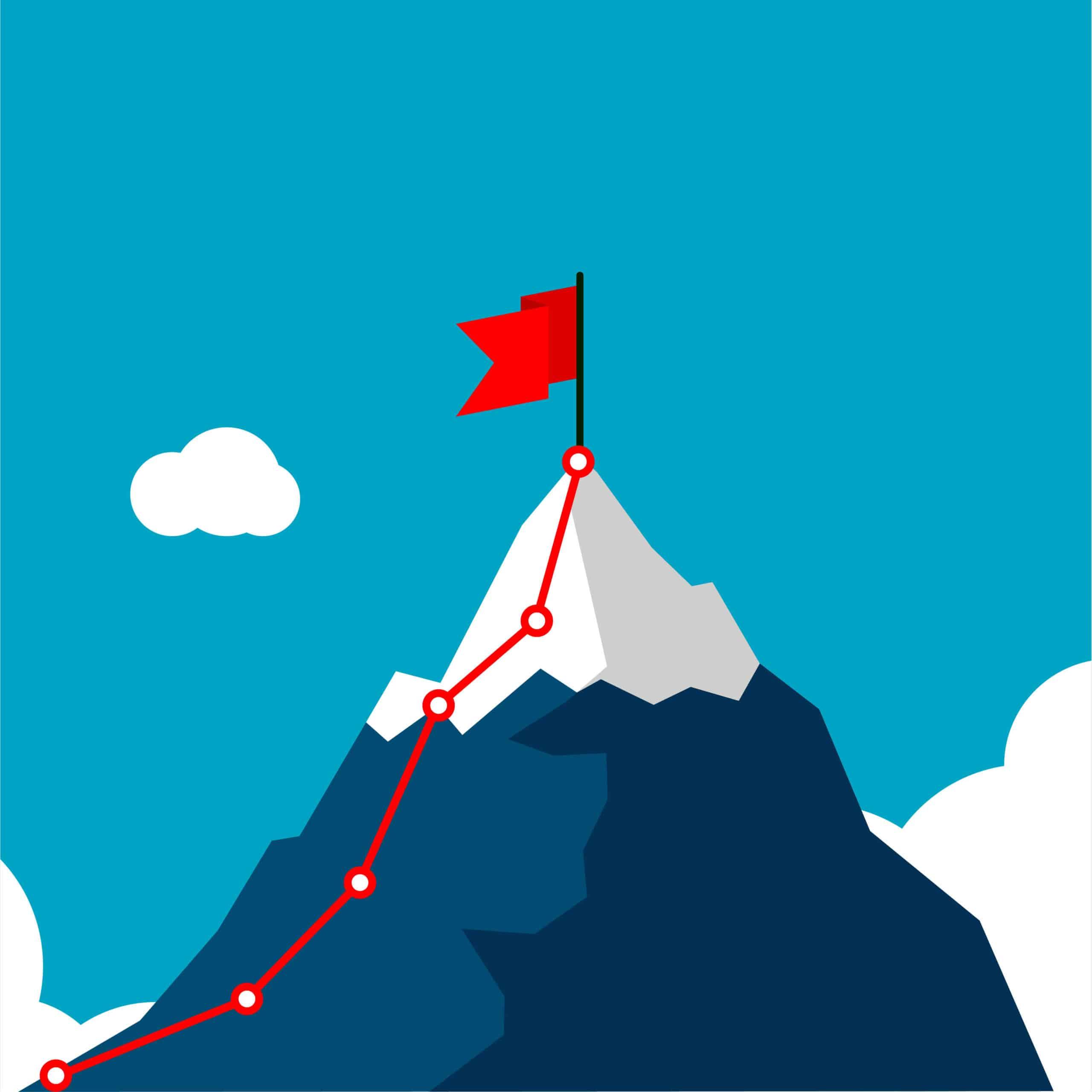 sales techniques in 2020, agile sales marketing tactics, agile marketing tips, sales and marketing for beginners