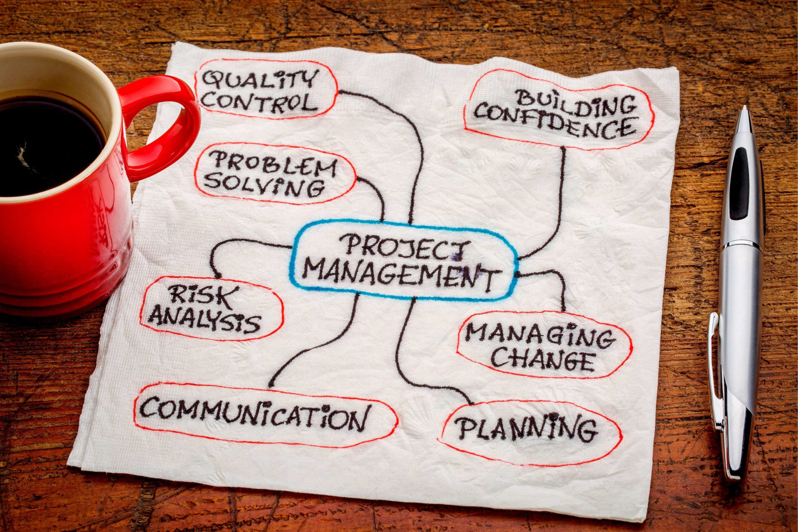 project management basics, project management strategic planning, project management for beginners, crash course for new project managers