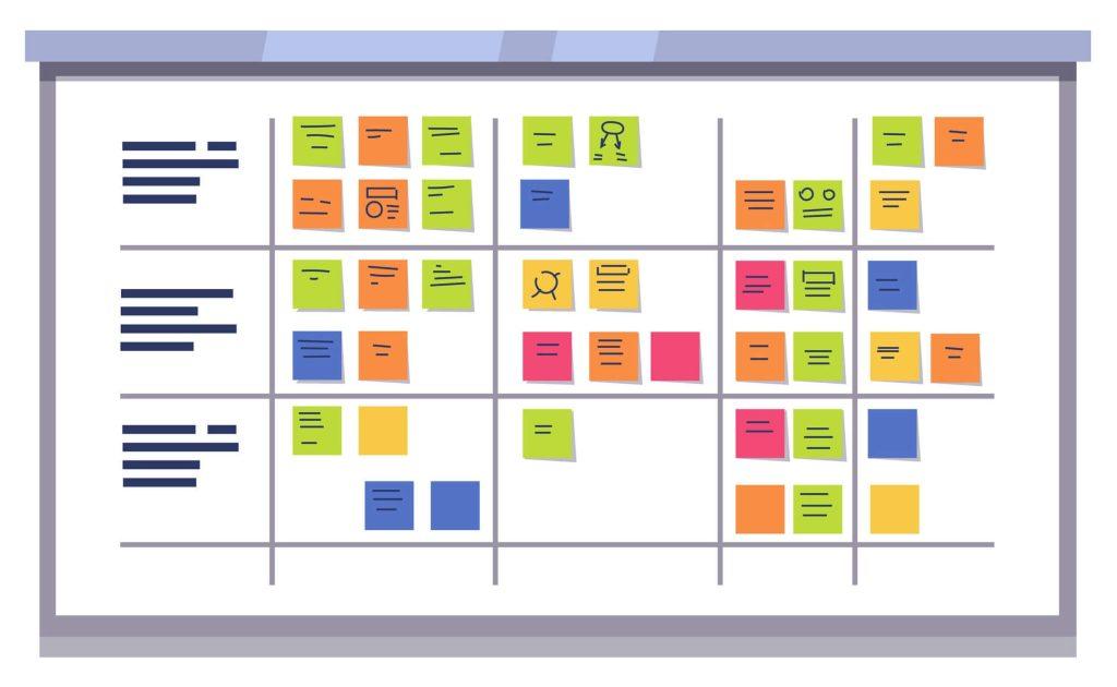 scrum agile methodology, scrum project management